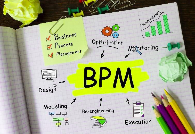 BPM més que un software per a modelar processos